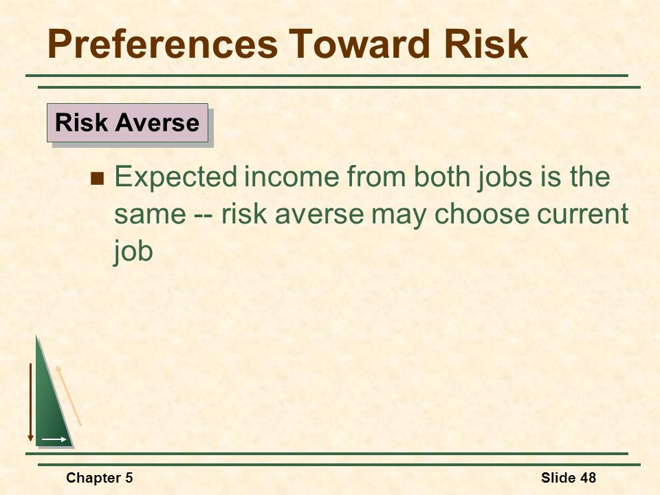 Chapter 5Slide 48 Preferences Toward Risk Expected income from both jobs is the same -- risk averse may choose current job Risk Averse