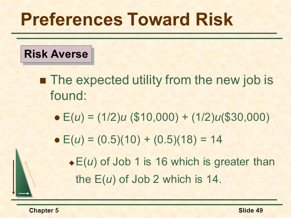 Chapter 5Slide 49 Preferences Toward Risk The expected utility from the new job is found: E(u) = (1/2)u ($10,000) + (1/2)u($30,000) E(u) = (0.5)(10) +