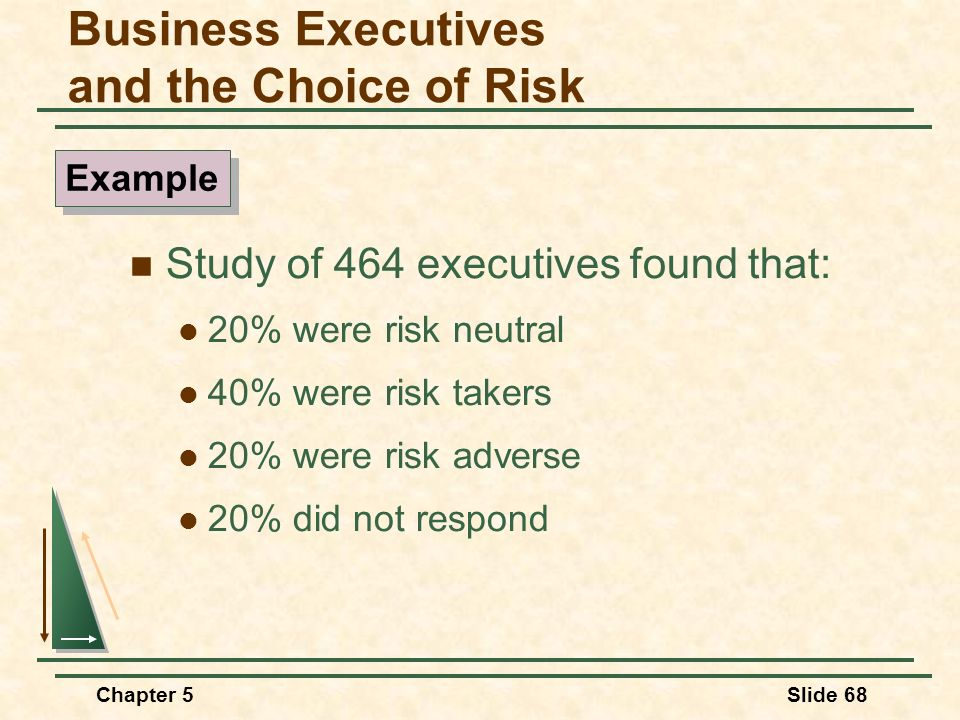 Chapter 5Slide 68 Business Executives and the Choice of Risk Study of 464 executives found that: 20% were risk neutral 40% were risk takers 20% were r