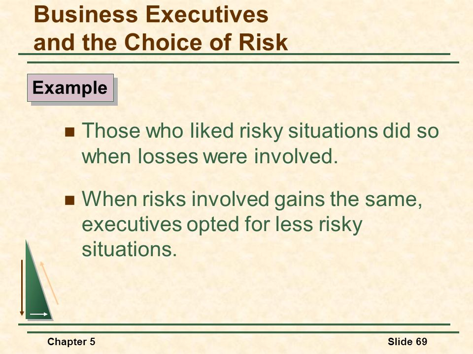 Chapter 5Slide 69 Those who liked risky situations did so when losses were involved. When risks involved gains the same, executives opted for less ris