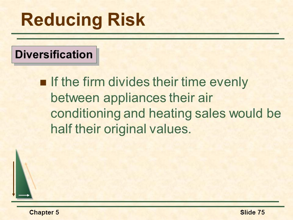 Chapter 5Slide 75 Reducing Risk If the firm divides their time evenly between appliances their air conditioning and heating sales would be half their