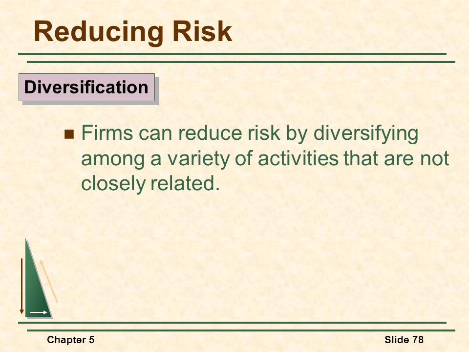 Chapter 5Slide 78 Reducing Risk Firms can reduce risk by diversifying among a variety of activities that are not closely related. Diversification