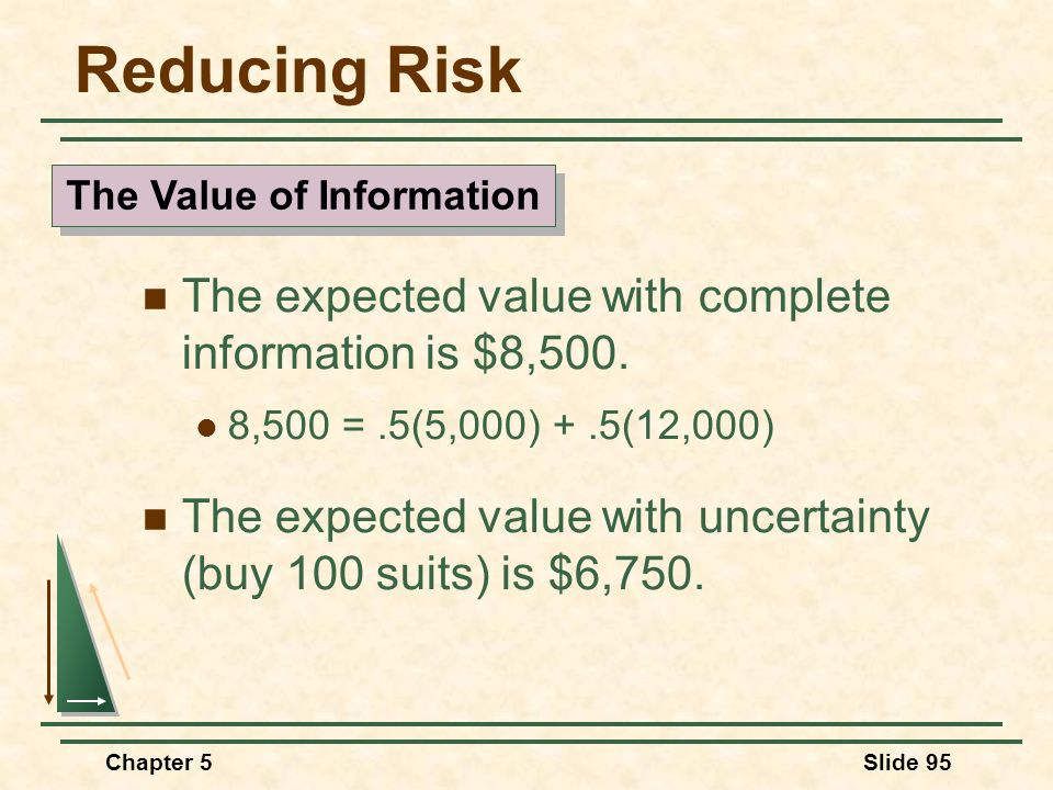 Chapter 5Slide 95 Reducing Risk The expected value with complete information is $8,500. 8,500 =.5(5,000) +.5(12,000) The expected value with uncertain