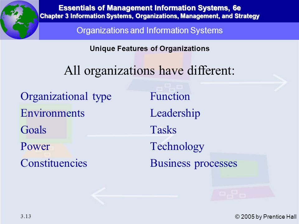 Essentials of Management Information Systems, 6e Chapter 3 Information Systems, Organizations, Management, and Strategy 3.13 © 2005 by Prentice Hall O