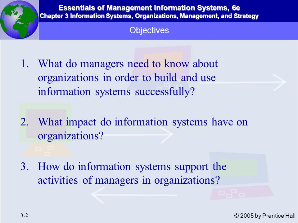 Essentials of Management Information Systems, 6e Chapter 3 Information Systems, Organizations, Management, and Strategy 3.13 © 2005 by Prentice Hall Organizations and Information Systems Organizational type Environments Goals Power Constituencies Function Leadership Tasks Technology Business processes Unique Features of Organizations All organizations have different: