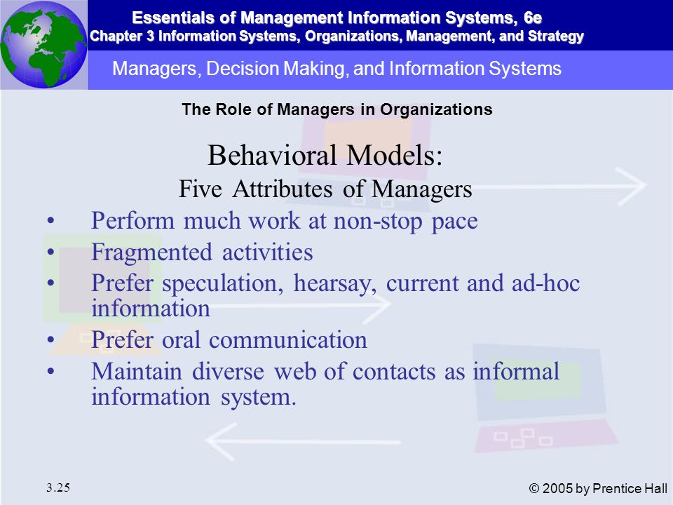 Essentials of Management Information Systems, 6e Chapter 3 Information Systems, Organizations, Management, and Strategy 3.25 © 2005 by Prentice Hall B