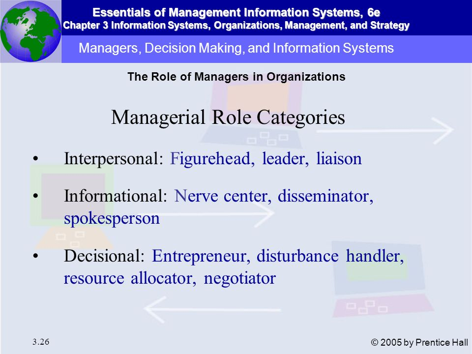 Essentials of Management Information Systems, 6e Chapter 3 Information Systems, Organizations, Management, and Strategy 3.26 © 2005 by Prentice Hall M