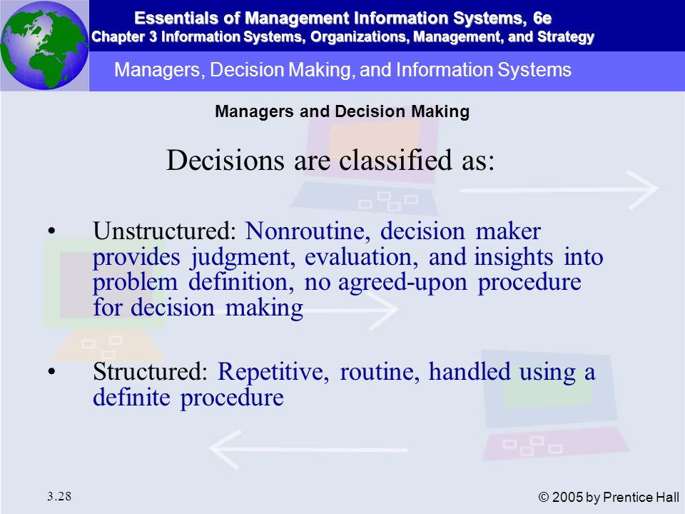 Essentials of Management Information Systems, 6e Chapter 3 Information Systems, Organizations, Management, and Strategy 3.28 © 2005 by Prentice Hall D