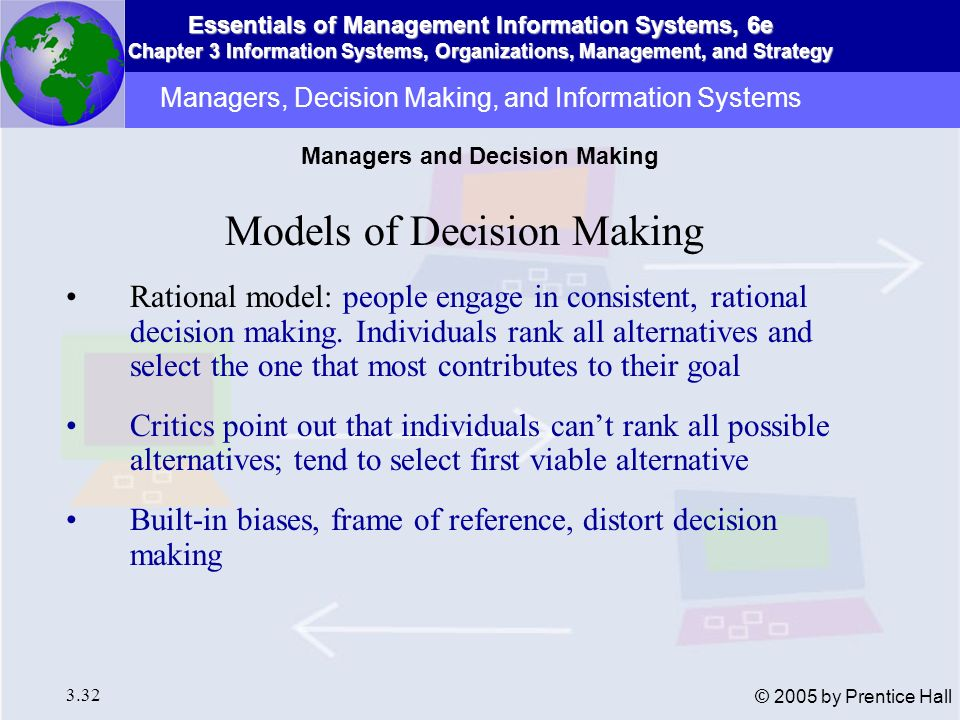 Essentials of Management Information Systems, 6e Chapter 3 Information Systems, Organizations, Management, and Strategy 3.32 © 2005 by Prentice Hall M