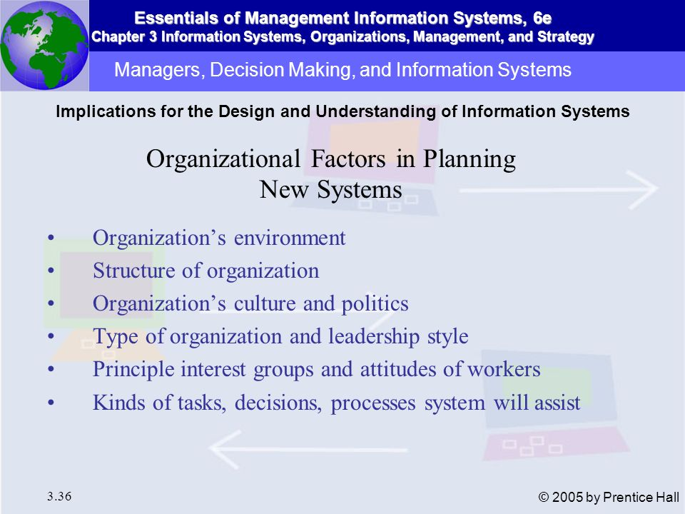 Essentials of Management Information Systems, 6e Chapter 3 Information Systems, Organizations, Management, and Strategy 3.36 © 2005 by Prentice Hall O