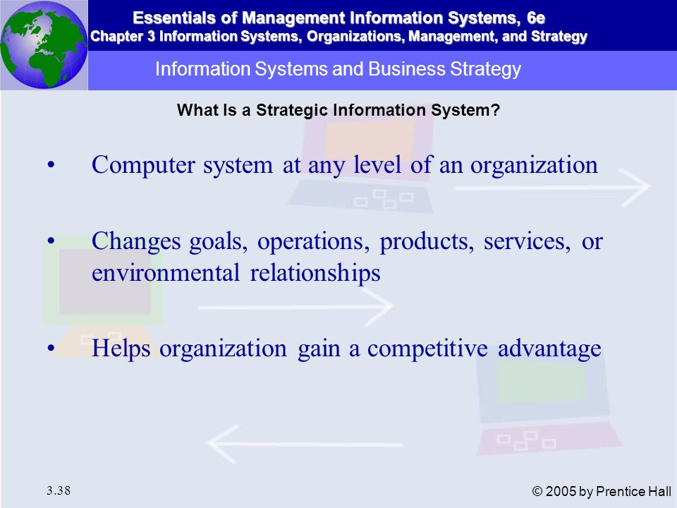 Essentials of Management Information Systems, 6e Chapter 3 Information Systems, Organizations, Management, and Strategy 3.38 © 2005 by Prentice Hall C