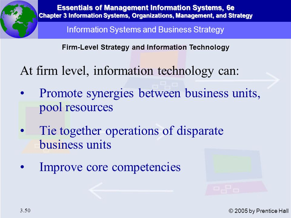 Essentials of Management Information Systems, 6e Chapter 3 Information Systems, Organizations, Management, and Strategy 3.50 © 2005 by Prentice Hall A
