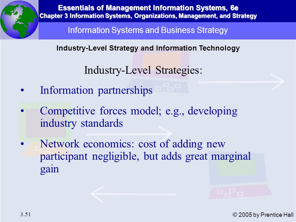 Essentials of Management Information Systems, 6e Chapter 3 Information Systems, Organizations, Management, and Strategy 3.51 © 2005 by Prentice Hall I