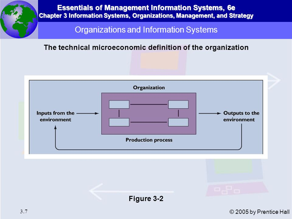 Essentials of Management Information Systems, 6e Chapter 3 Information Systems, Organizations, Management, and Strategy 3.28 © 2005 by Prentice Hall Decisions are classified as: Unstructured: Nonroutine, decision maker provides judgment, evaluation, and insights into problem definition, no agreed-upon procedure for decision making Structured: Repetitive, routine, handled using a definite procedure Managers, Decision Making, and Information Systems Managers and Decision Making