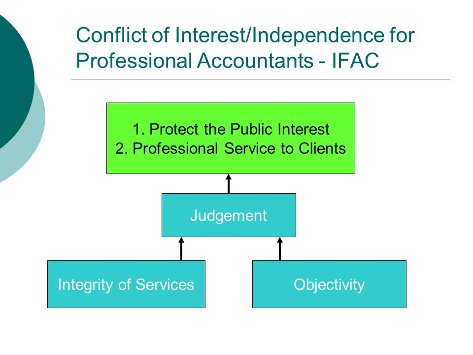 Conflict of Interest/Independence for Professional Accountants - IFAC 1.