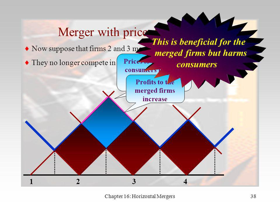Chapter 16: Horizontal Mergers37 Merger with price discrimination Start with a no-merger equilibrium 1234 Price equilibrium pre-merger is given by the