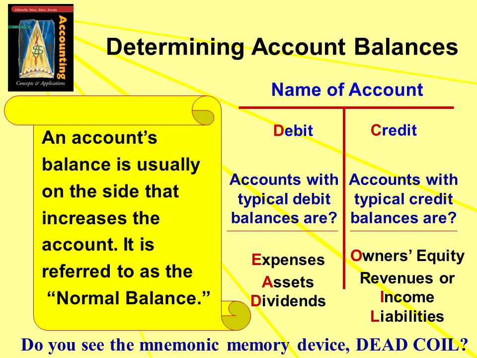 Determining Account Balances Name of Account Debit Credit Accounts with typical debit balances are? Accounts with typical credit balances are? Expense