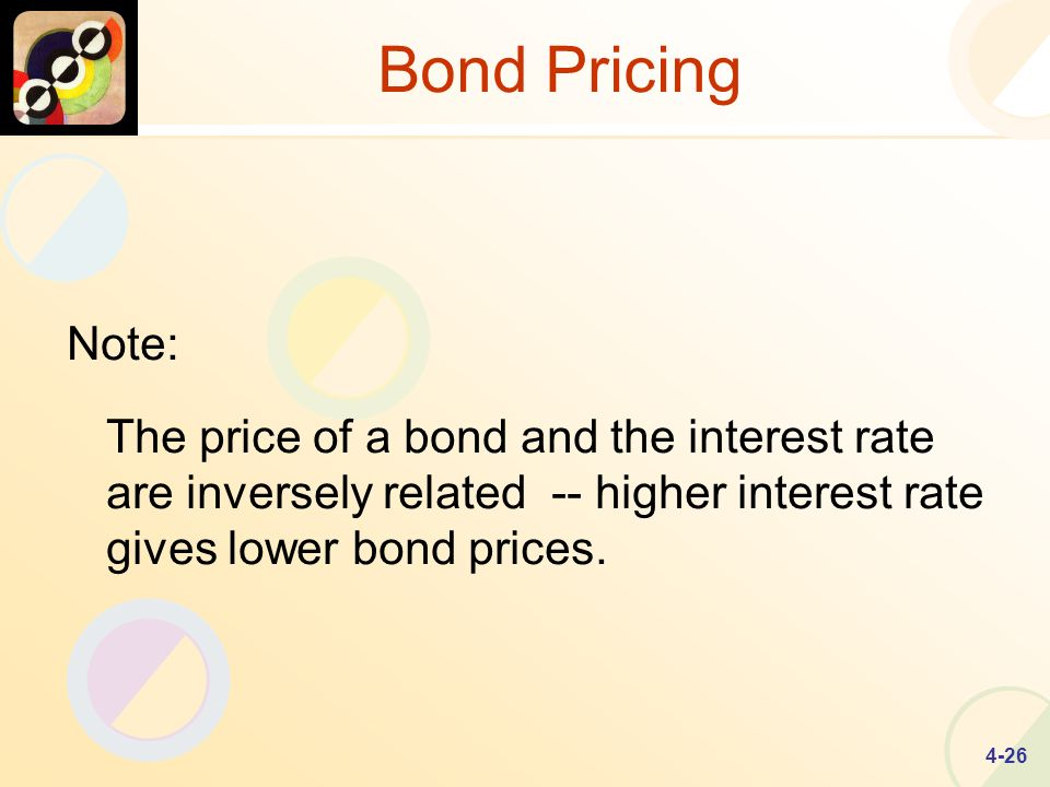 4-26 Bond Pricing Note: The price of a bond and the interest rate are inversely related -- higher interest rate gives lower bond prices.