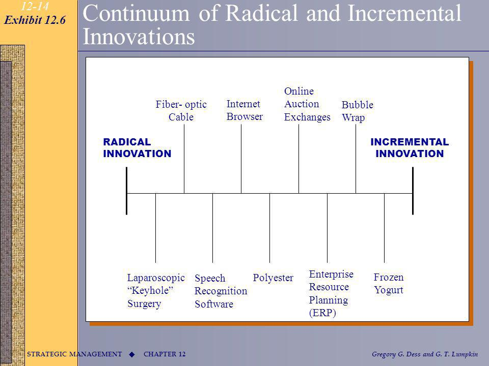 CHAPTER 12 STRATEGIC MANAGEMENT Gregory G. Dess and G. T. Lumpkin 12-14 Continuum of Radical and Incremental Innovations RADICAL INNOVATION INCREMENTA