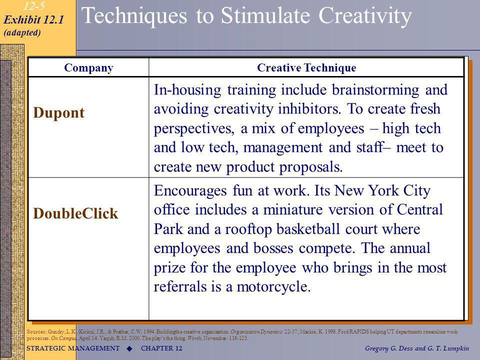 CHAPTER 12 STRATEGIC MANAGEMENT Gregory G. Dess and G. T. Lumpkin 12-5 CompanyCreative Technique Dupont In-housing training include brainstorming and