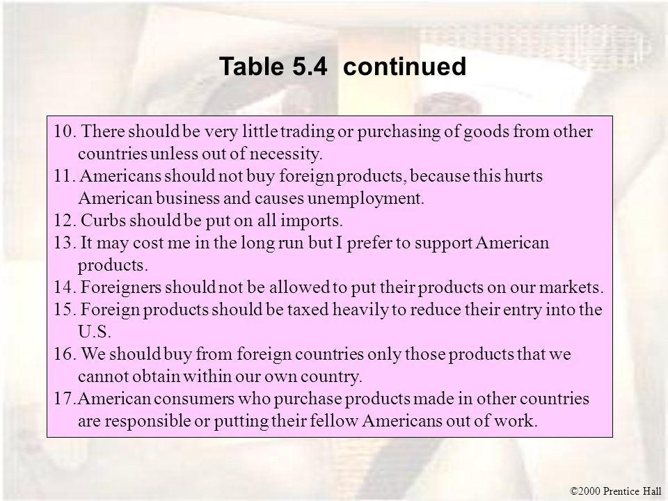 ©2000 Prentice Hall Table 5.4 continued 10. There should be very little trading or purchasing of goods from other countries unless out of necessity. 1