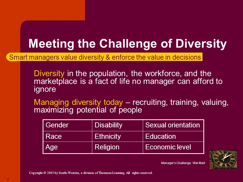 Copyright © 2005 by South-Western, a division of Thomson Learning. All rights reserved. 2 Meeting the Challenge of Diversity Diversity in the populati