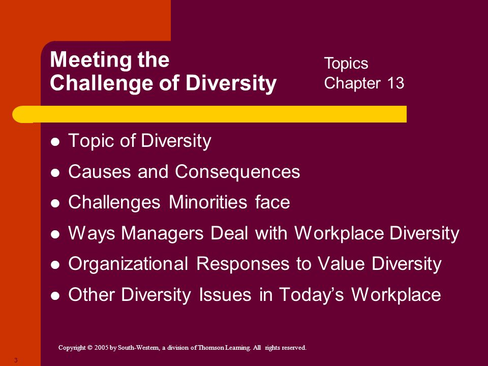 Copyright © 2005 by South-Western, a division of Thomson Learning. All rights reserved. 3 Topic of Diversity Causes and Consequences Challenges Minori