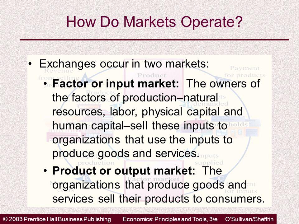 © 2003 Prentice Hall Business PublishingEconomics: Principles and Tools, 3/e OSullivan/Sheffrin How Do Markets Operate.