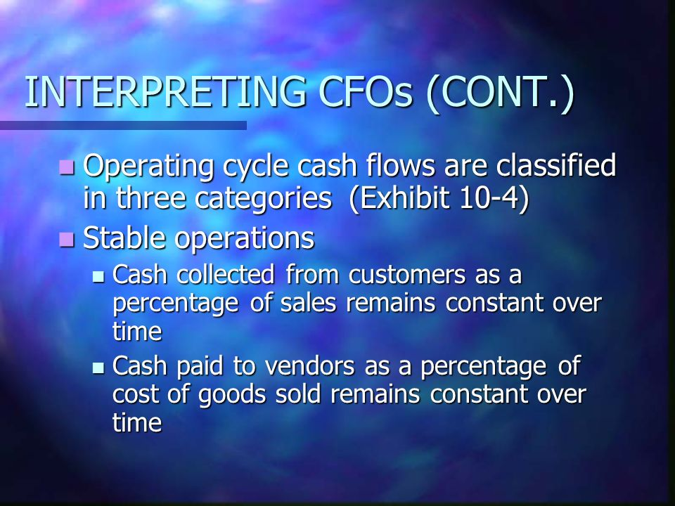 INTERPRETING CFOs (CONT.) Operating cycle cash flows are classified in three categories (Exhibit 10-4) Operating cycle cash flows are classified in th