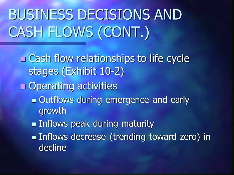 BUSINESS DECISIONS AND CASH FLOWS (CONT.) Cash flow relationships to life cycle stages (Exhibit 10-2) Cash flow relationships to life cycle stages (Ex