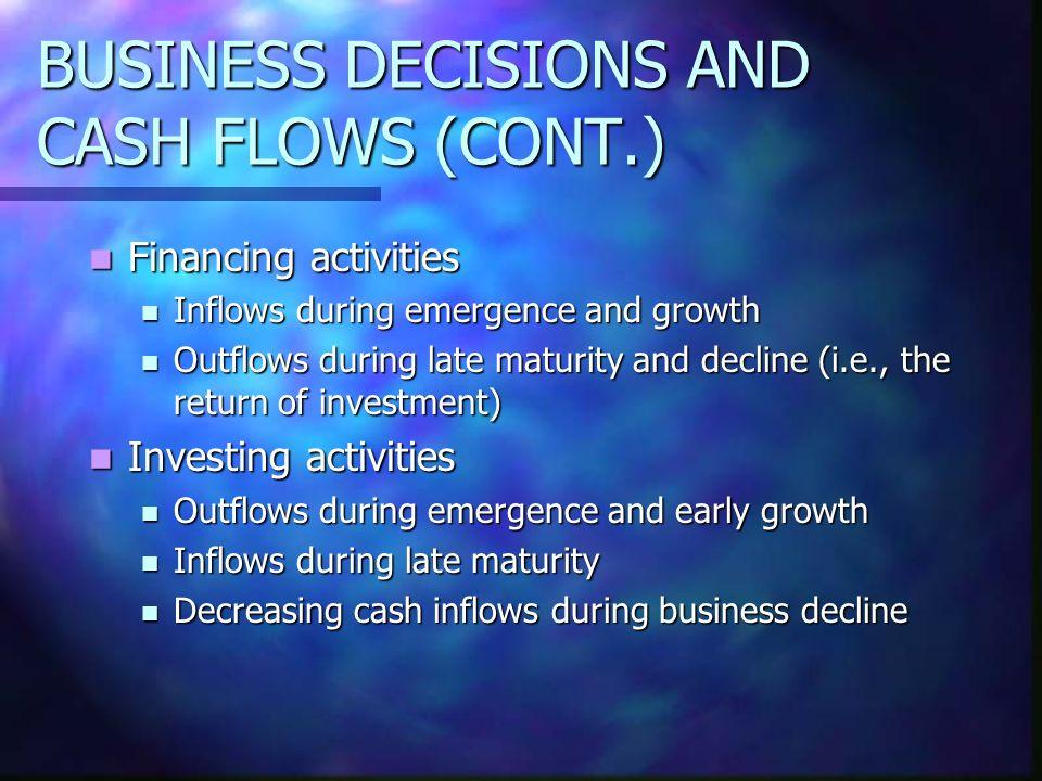 BUSINESS DECISIONS AND CASH FLOWS (CONT.) Financing activities Financing activities Inflows during emergence and growth Inflows during emergence and g