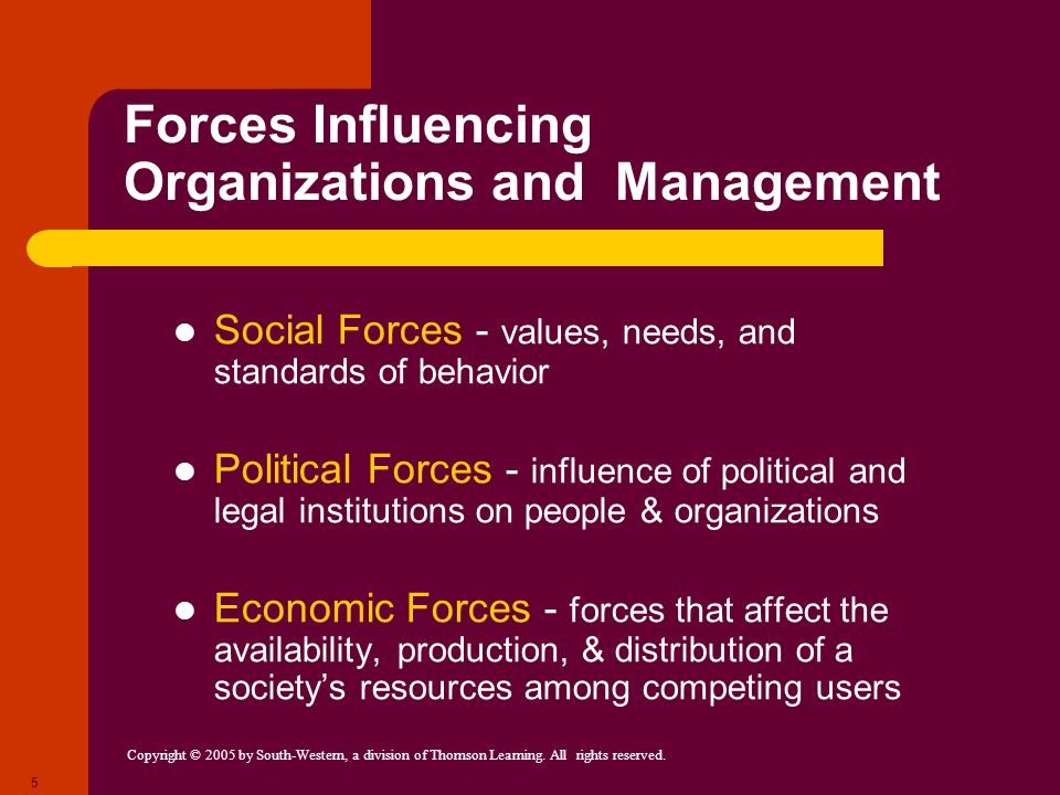 Copyright © 2005 by South-Western, a division of Thomson Learning. All rights reserved. 5 Forces Influencing Organizations and Management Social Force