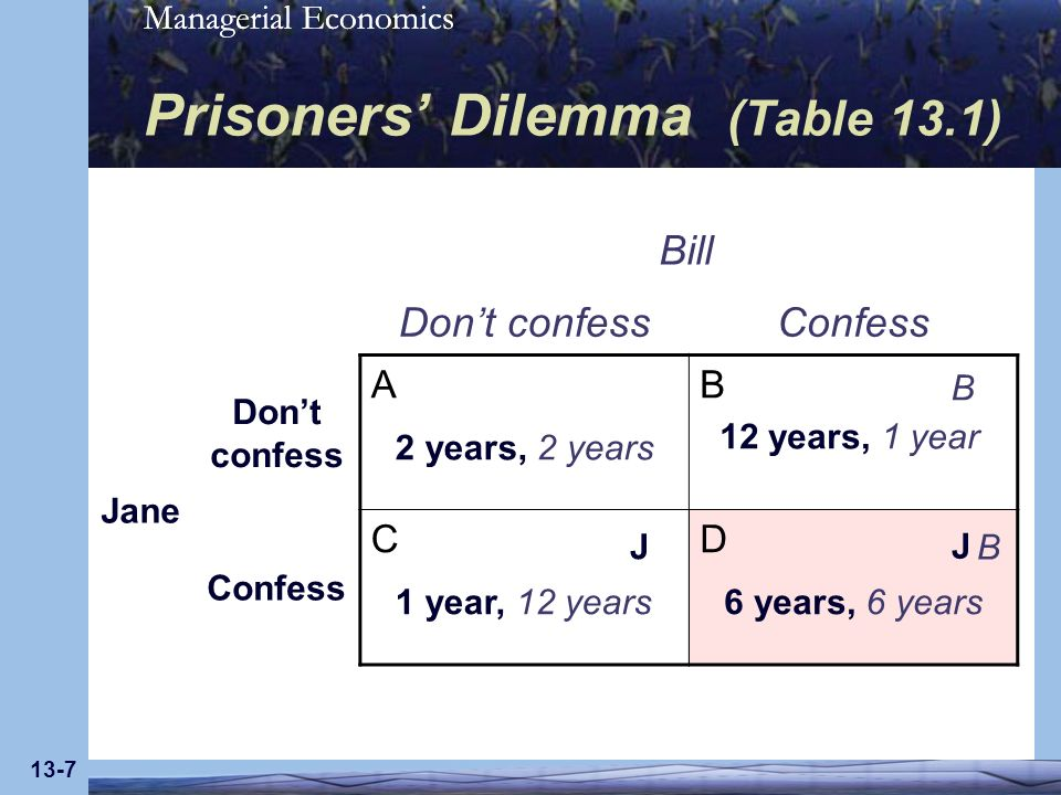 Managerial Economics 13-28 Cooperation in Repeated Strategic Decisions Cooperation occurs when oligopoly firms make individual decisions that make every firm better off than they would be in a (noncooperative) Nash equilibrium