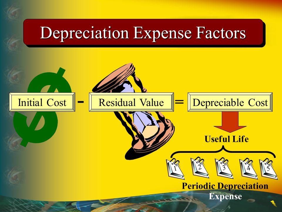 Depreciation Expense Factors Initial Cost Residual Value - = Depreciable Cost Useful Life 1 Periodic Depreciation Expense 2 3 4 5