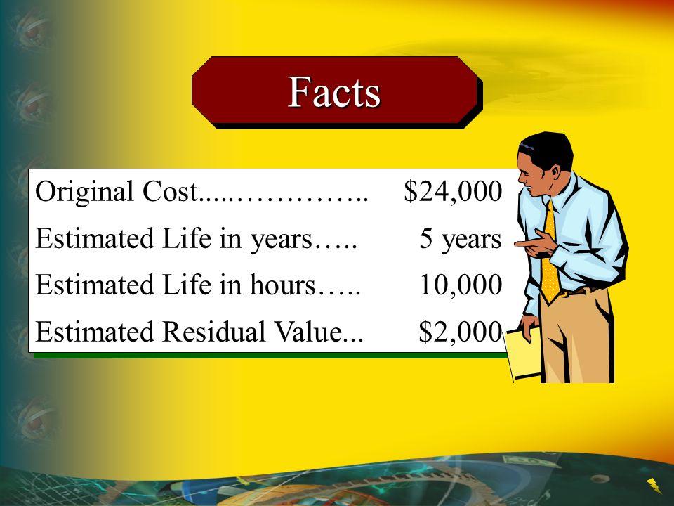 FactsFacts Original Cost.....………….. $24,000 Estimated Life in years…..5 years Estimated Life in hours….. 10,000 Estimated Residual Value...$2,000 Orig