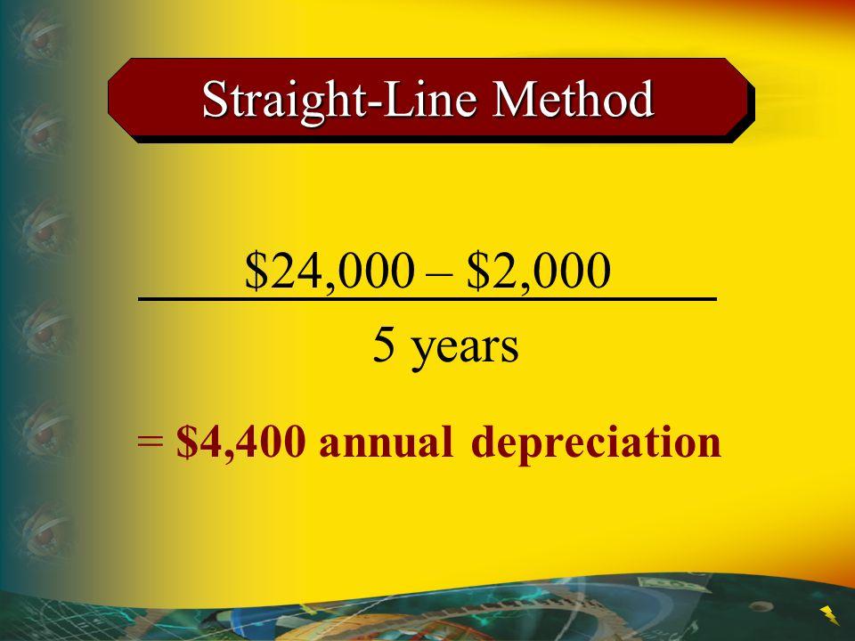 Straight-Line Method $24,000 – $2,000 5 years = $4,400 annual depreciation