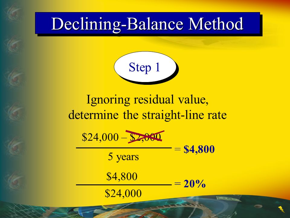 Declining-Balance Method Step 1 Ignoring residual value, determine the straight-line rate = $4,800 $24,000 – $2,000 5 years $4,800 $24,000 = 20%