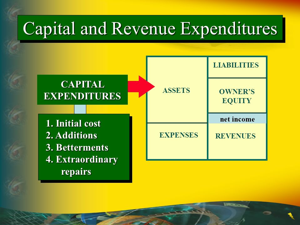 LIABILITIES OWNERS EQUITY REVENUES ASSETS EXPENSES CAPITAL EXPENDITURES 1. Initial cost 2. Additions 3. Betterments 4. Extraordinary repairs 1. Initia