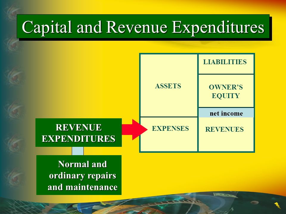 LIABILITIES OWNERS EQUITY REVENUES ASSETS EXPENSES net income Normal and ordinary repairs and maintenance REVENUE EXPENDITURES Capital and Revenue Exp