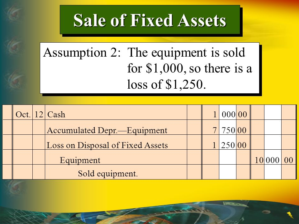 Sale of Fixed Assets Assumption 2: The equipment is sold for $1,000, so there is a loss of $1,250. Oct.12Cash1 000 00 Sold equipment. Accumulated Depr