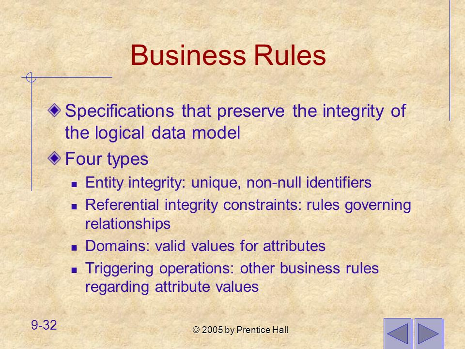 © 2005 by Prentice Hall 9-32 Business Rules Specifications that preserve the integrity of the logical data model Four types Entity integrity: unique,