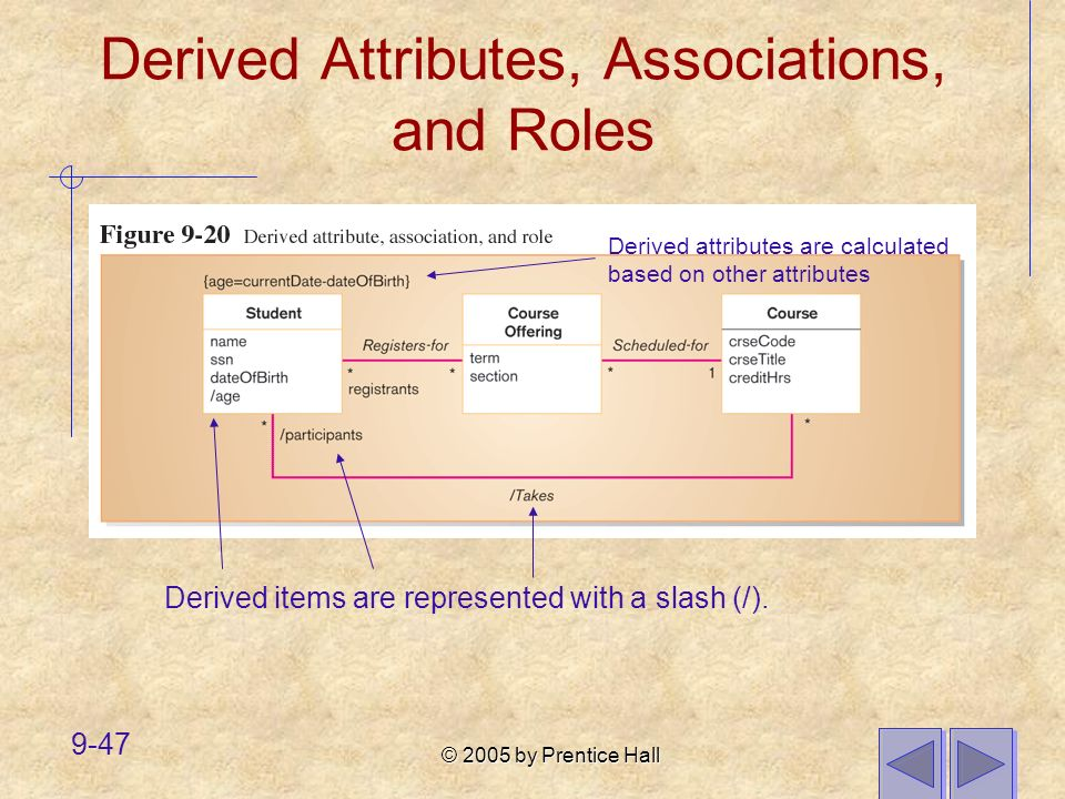 © 2005 by Prentice Hall 9-47 Derived Attributes, Associations, and Roles Derived items are represented with a slash (/). Derived attributes are calcul