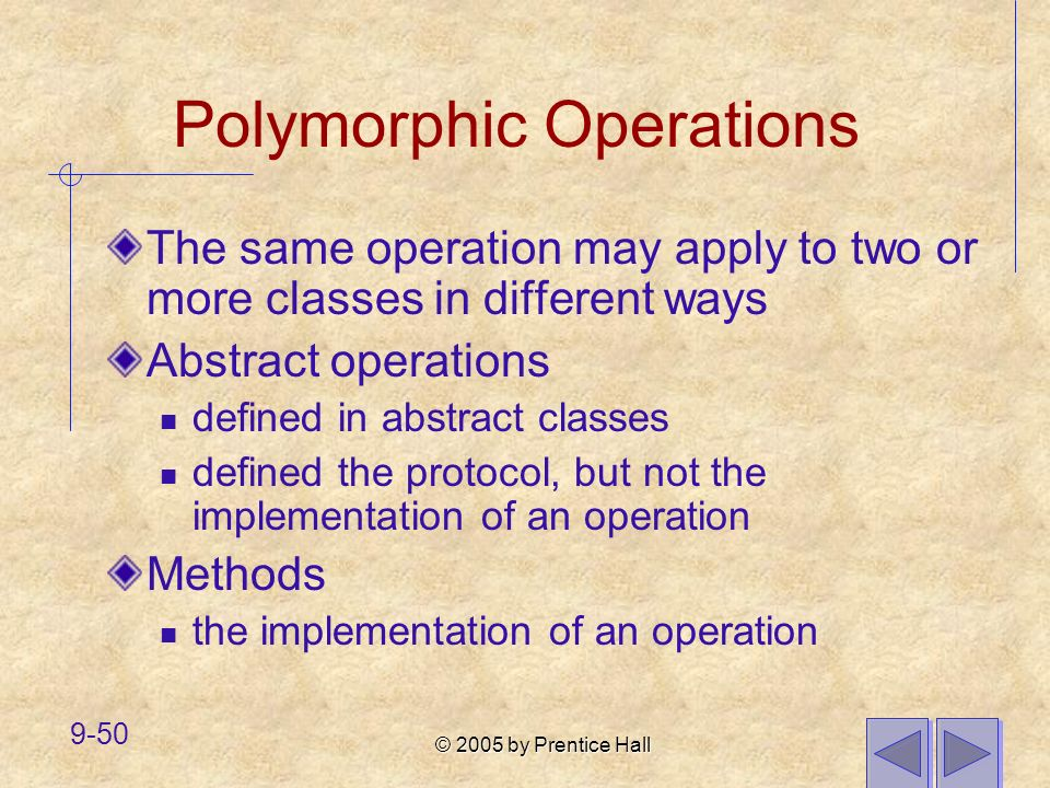 © 2005 by Prentice Hall 9-50 Polymorphic Operations The same operation may apply to two or more classes in different ways Abstract operations defined