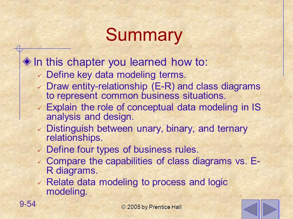 © 2005 by Prentice Hall 9-54 Summary In this chapter you learned how to: Define key data modeling terms. Draw entity-relationship (E-R) and class diag