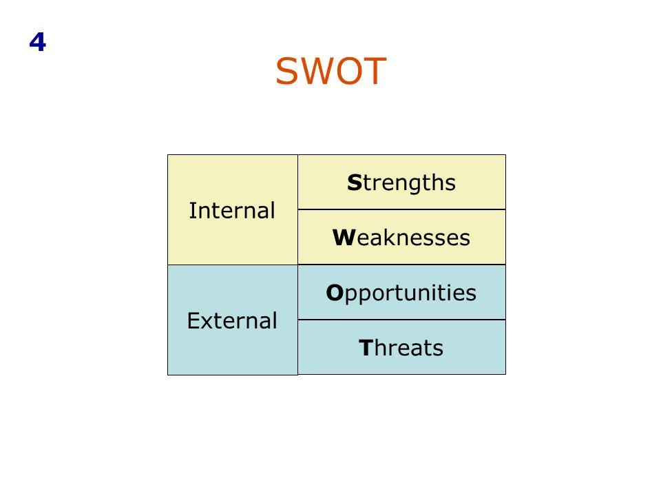 SWOT Strengths Weaknesses Opportunities Threats Internal External 4