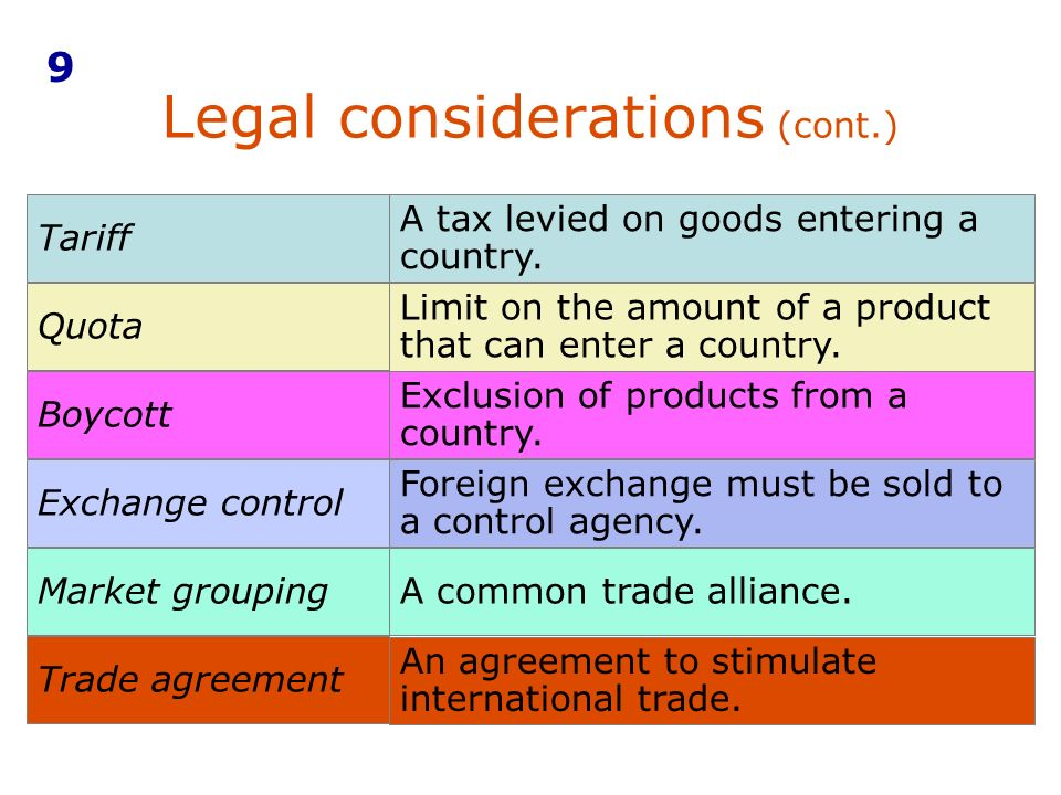 Legal considerations (cont.) Tariff Quota Boycott Exchange control Market grouping Trade agreement A tax levied on goods entering a country. Limit on