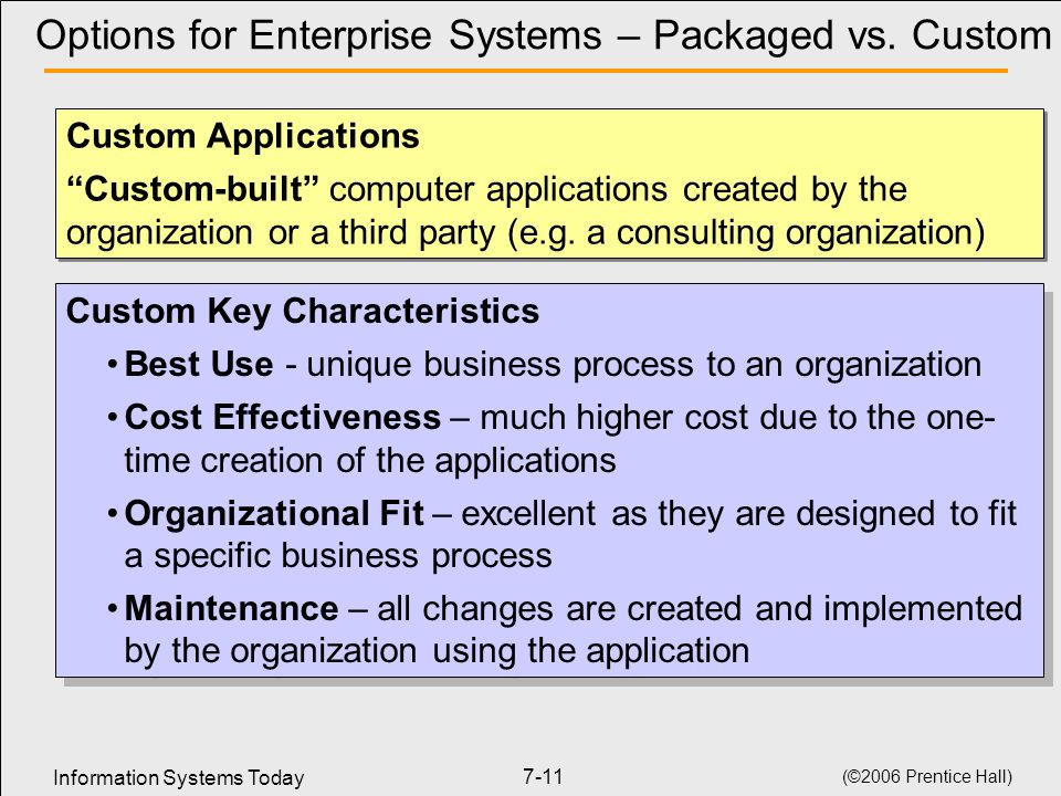 Information Systems Today (©2006 Prentice Hall) 7-11 Options for Enterprise Systems – Packaged vs.