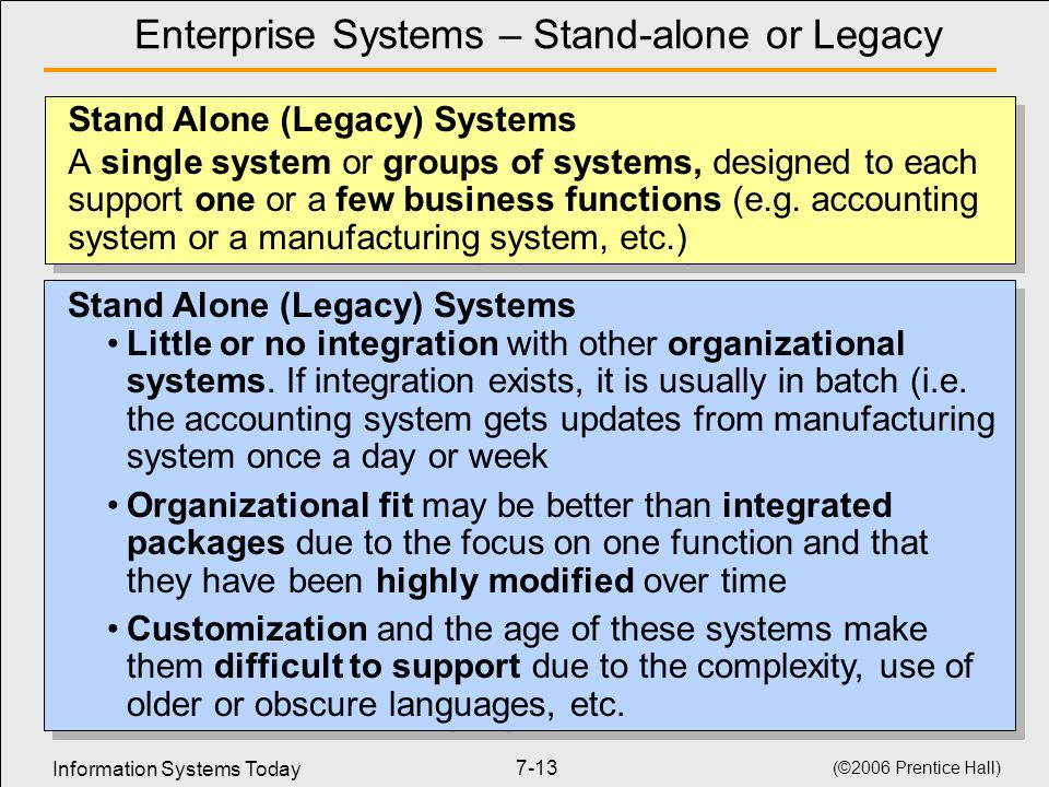 Information Systems Today (©2006 Prentice Hall) 7-13 Enterprise Systems – Stand-alone or Legacy Stand Alone (Legacy) Systems A single system or groups of systems, designed to each support one or a few business functions (e.g.