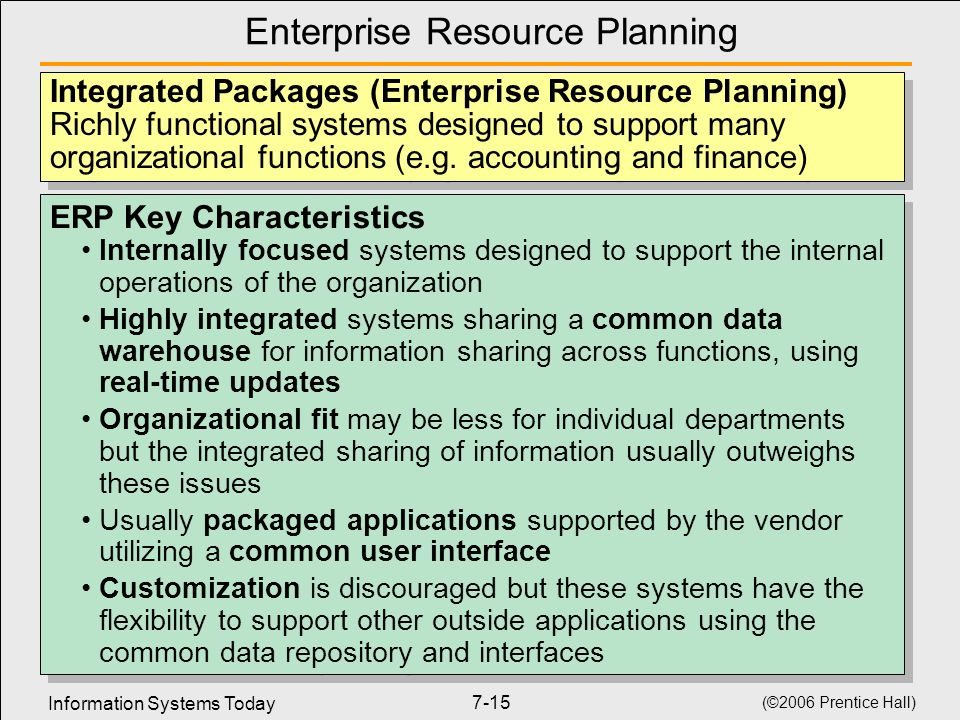 Information Systems Today (©2006 Prentice Hall) 7-15 Enterprise Resource Planning Integrated Packages (Enterprise Resource Planning) Richly functional systems designed to support many organizational functions (e.g.
