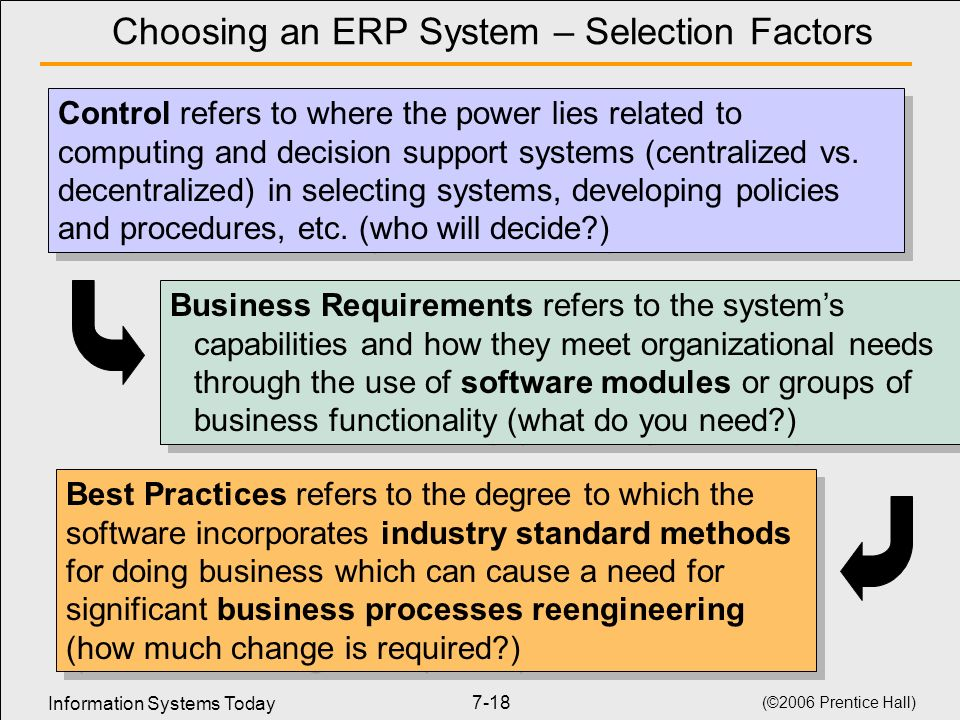 Information Systems Today (©2006 Prentice Hall) 7-18 Choosing an ERP System – Selection Factors Control refers to where the power lies related to computing and decision support systems (centralized vs.